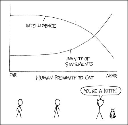 cat_proximity